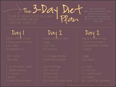 American Heart Association 3 Day Diet for extreme patient weight loss before… http://twitter.com/recert911