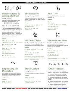 日本語 — For you to understand particles better