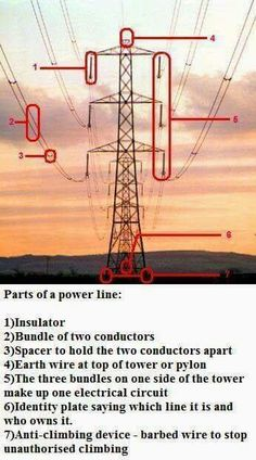 Parts of a Power Line ~ Electrical Engineering World .I've learned a lot but I'm still lost most the time when he starts talking work! Electrical Engineering Books, Basic Electrical Wiring, Power Engineering, Electrical Circuit Diagram, Electrical Projects, Electrical Installation, Engineering Technology, Electronic Engineering, Mechanical Engineering