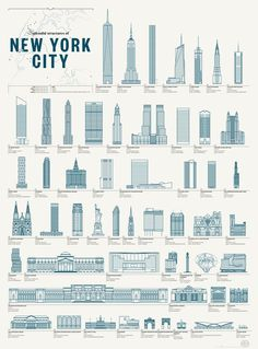 Pop Chart Lab's print Splendid Structures of New York City takes iconic NYC structures and local landmarks and presents them in a hand-illustrated, blueprint World Trade Center, New York Buildings, Lake George Village, Voyage New York, Chrysler Building, Upstate New York, New York Travel, Map Of New York City, City Art