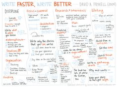 2014-12-14-Sketched-Book-Write-Faster-Write-Better-David-A-Fryxell.png 3.000×2.250 pixels
