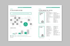 THE DNCBOOKS Ppt Design, Brochure Design, Book Design, Cover Design, Layout Design, Graphic Design, Editorial Layout, Editorial Design, Report Layout