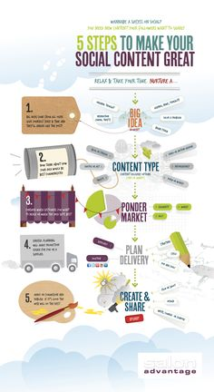 Another wonderful Infographic with tips for content marketing. 5 Steps to Make Your Social Content Great Infographic Inbound Marketing, Marketing Trends, Marketing Online, Facebook Marketing, Digital Marketing Strategy, Content Marketing, Internet Marketing, Social Media Marketing, Internet Advertising