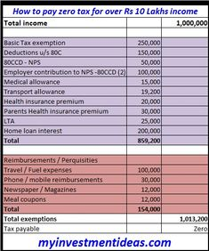 Pay zero tax for over 10L income