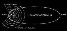 orbit of Planet X