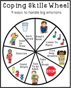 Coping Skills Activities For Self-Regulation Lessons Coping Skills Wheel to help kids handle big feelings such as anger, sadness or worry! Kids Coping Skills, Coping Skills Activities, Counseling Activities, School Counseling, Feelings Activities, Anger Management Activities For Kids, Group Activities, Play Therapy Activities, Group Counseling