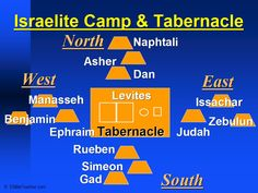 Old Testament Tabernacle Tabernacle Of Moses, Rebuilding The Temple, Book Of Hebrews, Bible Mapping, Nasa Photos, 12 Tribes Of Israel, Religious Studies, Bible Studies, Bible Illustrations