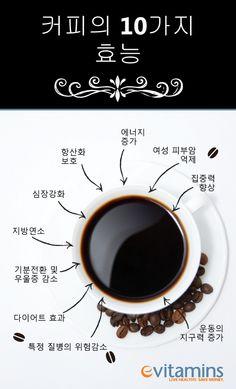 카페인으로 시작해서 카페인으로 끝나는 하루... 이왕이면 알고 마시는게 좋겠지요? ^^ 커피의 효능에 대해 알아보세요.
