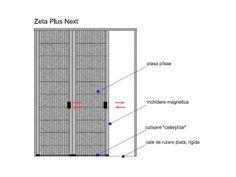 Sistemul plaselor de tantari Zeta Plus Next prevede doua sau mai multe plase propriu-sise, plisate, puse una in continuarea celeilalte, conectate magnetic.  In cazul acestor plase pentru tantari, tip Zeta, partile mobile pot ramane in orice loc, in dreptul montantilor usilor existente.  Calea de alunecare din partea de jos este de tip caterpillar, ceea ce face acest sistem sa constituie o alternativa pentru usile in doua sau mai multe canate cu sau fara prag!