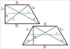 Trapezul Patrulaterul care are două laturi opuse paralele, iar celelalte două neparalele se numeşte trapez. Trapezul dreptunghic Trapezul care are una dintre laturile neparalele perpendicularăpe baze se numeşte trapez dreptunghic. Trapezul isoscel Trapezul care are laturile neparalele ... Line Chart, Calculus
