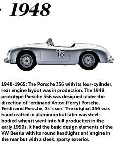 1948 Porsche 356 model