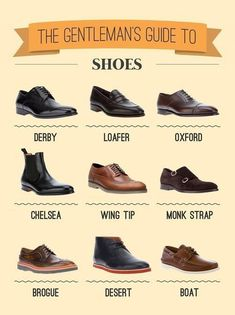 Shoe guide. Know what you're wearing.