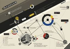 Infographic Series by Martín Liveratore, via Behance