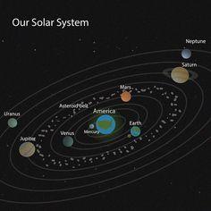 Our Solar System / Recycled Propaganda