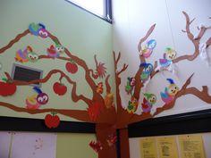 """Map juf Ineke, thema feest: de boom wordt aangepast aan de thema's, de vogels komen op een band als het kind jarig is en zodoende wordt de """"verjaardagsmuts"""" gemaakt."""