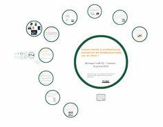 Aborder la question de la gestion des données personnelles avec des élèves - Dossier d'une intervention dans le cadre des journées ForMITIC 2016 à Tramelan en Suisse.