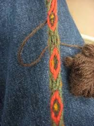 Image result for The Center for Traditional Textiles peru
