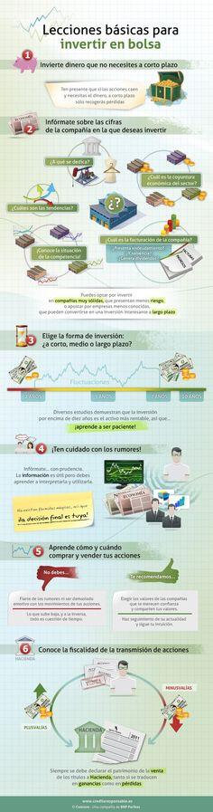 Lecciones básicas para invertir en bolsa.