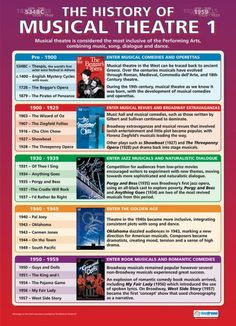 History of Musical Theatre 1 | Drama Educational School Posters