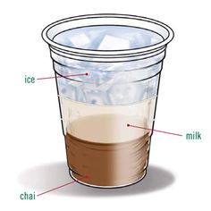 Buy the Tazo Chai concentrate (found mine at Walmart, by the tea bags). Equal amounts of Chai concentrate and your choice of milk or milk alternative. Add ice, stir and done!