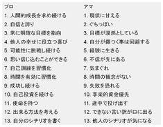 【仕事以外にも通ずる大切な考え方】「プロ」と「アマ」の違い13箇条 | COROBUZZ Old Quotes, Wise Quotes, Inspirational Quotes, Japanese Quotes, Japanese Poem, Word Fonts, Word Board, Famous Words, Life Words