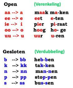 Spelling : lettergrepen