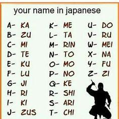 Anyone here got some badass Japanese names? Sign Language Words, Sms Language, Sign Language Alphabet, Alphabet Signs, Alphabet Code, Alphabet Symbols, Your Name In Japanese, Japanese Names, Japanese Words