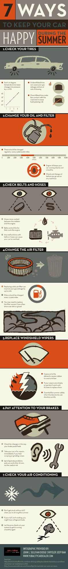 If you've noticed a decrease in your gas mileage, it may be time for a new air filter. Replacing a dirty air filter can improve your gas mileage by up to 10%. Check out this Yuba City Dodge dealership infographic for other car efficiency tips.