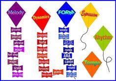 Word wall organization