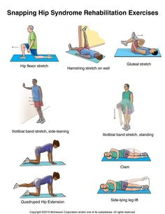Snapping Hip Syndrome Exercises: Illustration