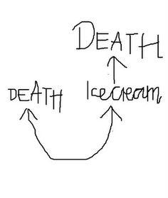 Death-Icecream-Death