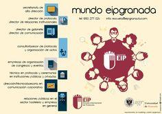 Mundo EIPGranada