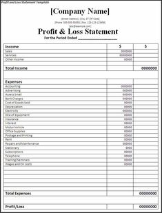 Great Profit And Loss Statement Is One Of The Financial Statements Of A Business  That S Shows The Net. Description From Fyteda.ghanafreehost.com.