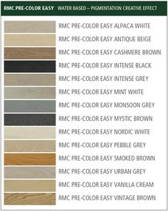 Rubio Monocoat Pre-Color Easy | Tadas Wood Flooring Blog