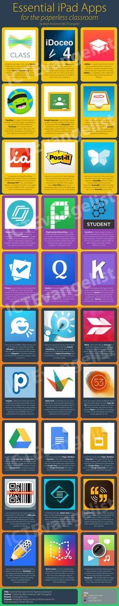 Para todos aquell@s que trabajamos con Ipad en clase. Algunas de estas herramientas (aplicaciones) son maravillosas. Es el ejemplo de Idoceo