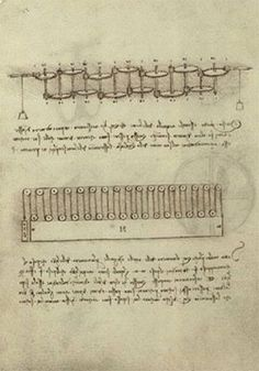 """On February 13th 1967, an amazing discovery was made by American researchers working in the National Library of Spain, Madrid. They had stumbled upon 2 unknown works of Leonardo da Vinci known as the """"Codex Madrid"""". There was much excitement regarding this discovery and the public officials stated that the manuscripts """"weren't lost, but just misplaced"""". """" The rediscovered notebooks contained a drawing by Leonardo with what looks like an early adding machine using geared wheels."""