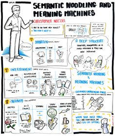 Christopher Noessel - Semantic Noodling and Meaning Machines