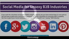 "Infographic: Using Social Media to Market your ""Unsexy"" B2B Company [INFOGRAPHIC] pinned by youbeingsocial.com"