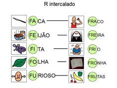 Resultado de imagem para quadro fonemico palavras