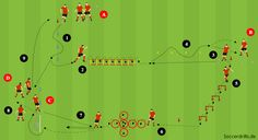 Football Drills, Trainer, Coaching, How To Plan, Halle, Sports, Soccer Workouts, Football Soccer, Training