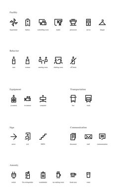 Lee jaegoo on Behance Wayfinding Signage, Signage Design, Logo Design, Graphic Design, Index Design, Office Icon, Sign System, Application Icon, App Design Inspiration