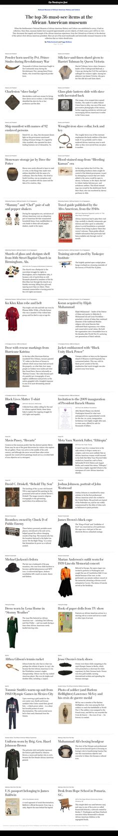 """The TOP 36 MUST-SEE Items at the African American Museum"" https://www.washingtonpost.com/graphics/lifestyle/national-museum-of-african-american-history-and-culture/must-see-exhibit-items/ #NationalMuseum of #AfricanAmerican #History & #Culture #NMAAHC 