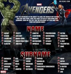 Avengers name generator. Razor Uber what a great name Marvel Avengers, Avengers Names, Superhero Names, Avengers Superheroes, Marvel Memes, Avengers Characters, Avengers Cast, New Names, Cool Names