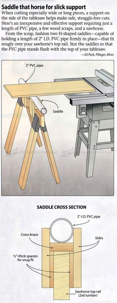 Saddle That Horse for Slick Support - Table Saw Tips, Jigs and Fixtures Wo. Saddle That Horse for Slick Support - Table Saw Tips, Jigs and Fixtures Workshop Solutions Plans, Tips and Tri Grizzly Woodworking, Woodworking Bench, Woodworking Crafts, Woodworking Projects, Woodworking Jigsaw, Popular Woodworking, Unique Woodworking, Woodworking Patterns, Woodworking Articles
