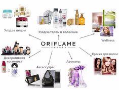 Oriflame Beauty Products, Oriflame Cosmetics, Oriflame Business, Business Logo, Lip Colors, Beauty Skin, Lips, Wellness, Skin Care