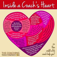 """Click VISIT to get our new Inside a Coach's Heart Social Media GRAPHICS Package! Celebrate and showcase your passion for coaching and the wonderful work you do with these 14 beautiful, brandable graphics showing """"What's Inside a Coach's Heart! Coaching Questions, Life Coaching Tools, Leadership Coaching, Leadership Development, Business Coaching, Educational Leadership, Professional Development, Leadership Workshop, Leadership Quotes"""