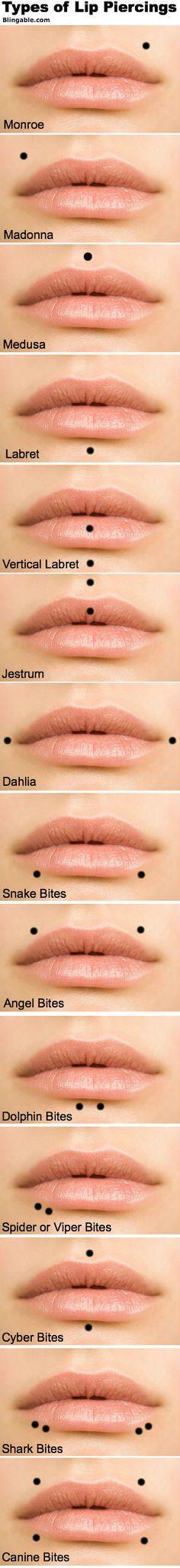 Types of Lip Piercings – Blingable
