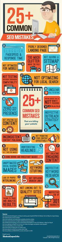 25+ Common SEO Mistakes - Infographics - Website Magazine