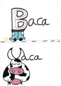 BACA VACA Spanish Grammar, Spanish Class, Teaching Spanish, Language, Education, Words, School, Creative, Blog