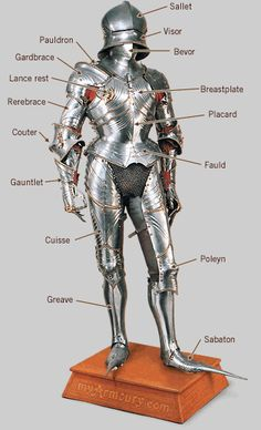 """the-wicked-knight: """" Late German Gothic Armour of the Archduke Sigmund Lorenz Helmschmid, Augsburg, circa 1480 Waffensammlung, Vienna a note to remember. Medieval Weapons, Medieval Knight, Medieval Fantasy, Armadura Medieval, Knight In Shining Armor, Knight Armor, Lady Knight, Female Knight, Arm Armor"""
